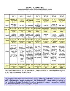 Diabetic Menu Plan in Hosptial (I am not diabetic but was pre ...