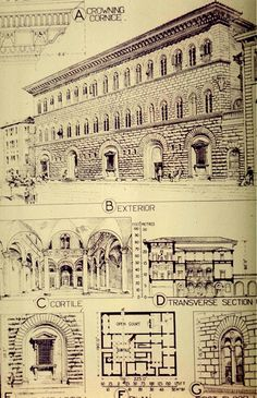 The Palazzo Medici, also called the Palazzo Medici-Riccardi, is a Renaissance palace located in Florence. It was designed by Michelozzo di Bartolomeo for Cosimo de' Medici, of the great Medici family, and was built during 1444 and 1460. It was well known for its stone masonry that includes rustication and ashlar. The tripartite elevation was used here as a revelation of the Renaissance spirit of rationality, order, and classicism of human scale. Essential World Architecture Images Palazzo…