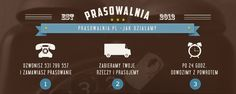 Prasowanie z dostawą do domu w Warszawie #prasowanie #magiel #jaktodziala