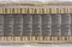 Boxspringbetten Matratzen ✅ Separat Erhältlich Oder Nach Maß Für Ihr  Boxspringbett Produziert ✅ Durch Die Eigenen Produktion Ist Alles Möglich  Zum ✅