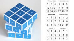 Cubo matemágico