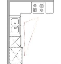 Creative-L-Shape-Kitchen-8-Most-Popular-Kitchen-Layout-Design-Ideas
