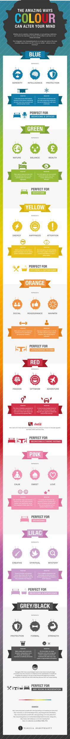 The Amazing Ways Colours Can Alter Your Mind #infographic #webdesign