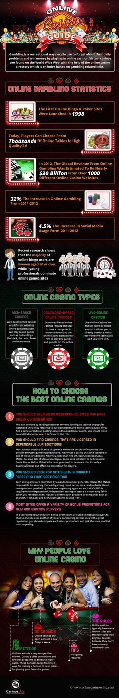 If online casinos are new for you, you should read a detailed guide which will help you understand how they work. Thanks to this you should feel less confused and lost.
