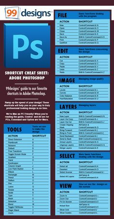 99designs Shortcut Cheat Sheet: Adobe Photoshop