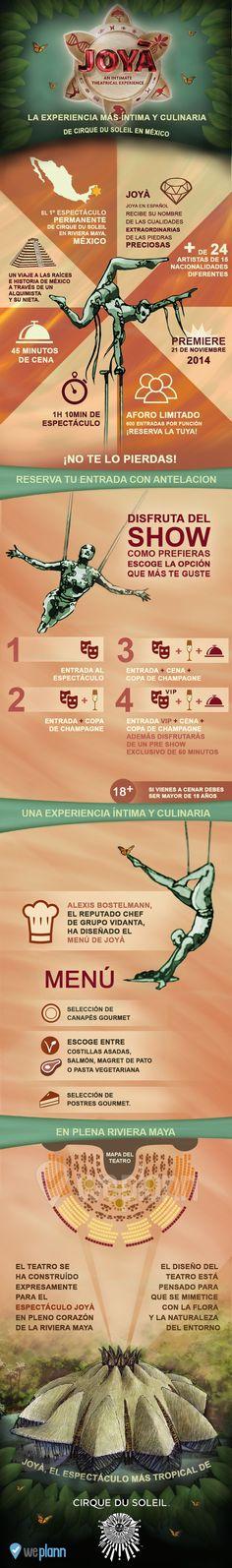 Joyà, el espectáculo permanente de Cirque du Soleil en México.