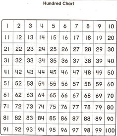 Printable Number Charts Printable Hundreds Chart – Classroom Jr ...