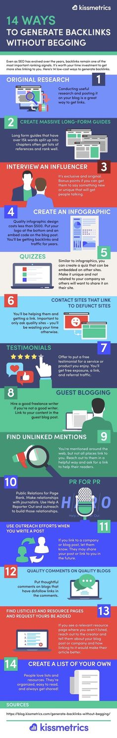 14 Ways to Earn Backlinks Without Begging [Infographic] | Social Media Today #InfographicsSocialMedia