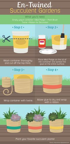 How to decorate a plant pot with twine.