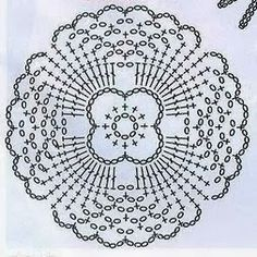 Only Crochet Patterns Archives - Beautiful Crochet Patterns and Knitting Patterns Crochet Mandala Pattern, Crochet Circles, Crochet Flower Patterns, Crochet Diagram, Crochet Stitches Patterns, Crochet Chart, Thread Crochet, Crochet Designs, Crochet Doilies