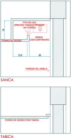 (reforma) forro de gesso com tabica e sanca - São Paulo (São Paulo) | Habitissimo                                                                                                                                                                                 Más