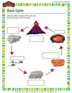 Rock Cycle - Free 6th Grade Science Worksheet