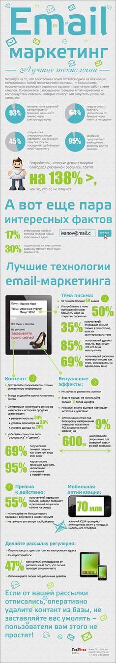 Email-маркетинг (Инфографика)