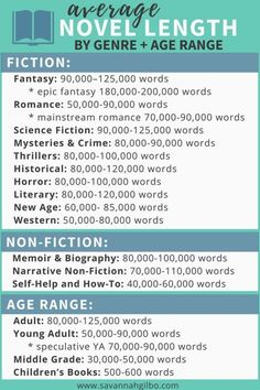 Writing Outline, Writing Promps, English Writing Skills, Book Writing Tips, Writing Words, Fiction Writing, Writing Resources, Writing Characters, Writing Help