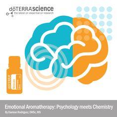 Emotional Aromatherapy: Psychology meets Chemistry