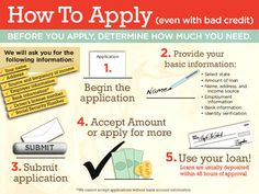 How to apply for non payday loan online even with bad credit