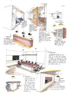 Innenarchitektur skizze küche  kompakte Büroküche www.diemeistertischler.de | entwerfen | Pinterest