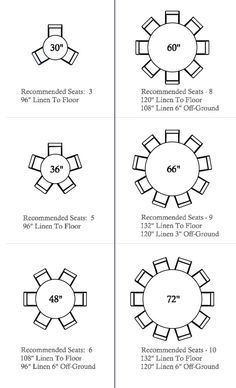 Round Dining Table Measurements   Google Search