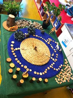 Natural Materials Invitation to Play Play Based Learning, Project Based Learning, Learning Through Play, Early Learning, Reggio Inspired Classrooms, Reggio Classroom, Classroom Ideas, Reggio Emilia, Small World Play