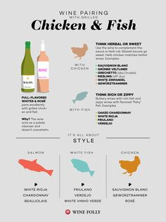 In these infographics Wine Folly share their tips for pairing wine with barbecued meats, chicken and fish. Beer Pairing, Wine Pairings, Food Pairing, White Zinfandel, Wine Folly, Chateauneuf Du Pape, Barbeque Sauce, Barbecue, Champagne