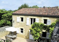 Tax to pay when renting out a property in France