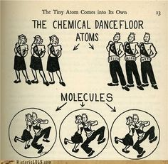 atoms to molecules. Aww, it doesn't show the seperate atoms being all crazy and cranky