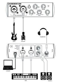 Home Recording Studio Setup, Home Studio Setup, Music Studio Room, Sound Studio, Music Production Equipment, Studio Equipment, Studio Gear, Home Music Rooms, Recorder Music