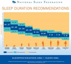World Sleep Day: 6 things to know about sleep