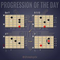 Music Theory Lessons, Music Theory Guitar, Jazz Guitar, Music Guitar, Guitar Lessons, Guitar Chords And Scales, Music Chords, Microondas Panasonic, Diatonic Scale