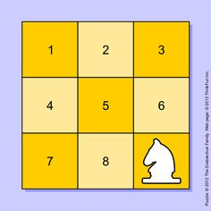 Knight in a Square | If the knight moves normally, which cell could the knight never reach? Note, in chess, a knight moves two squares in one direction and then one square in a perpendicular direction. (Click through for the solution.)