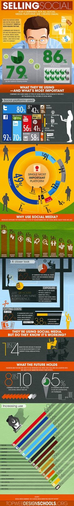 #social business via #socialmediaexaminer
