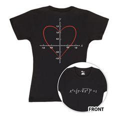 This equation may be my next tat...