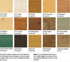 Osmo Wood Wax Finishes