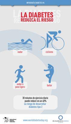 La diabetes. Reduzca su riesgo. Infografía de la Federación Internacional de Diabetes con motivo del Día Mundial de la Diabetes 2013.