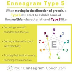 Enneagram #Type5 Growth: When your type is growing (knowing, believing and resting in their identity in Christ) you take on the HEALTHIER qualities of the number your arrow is pointing at. You cannot get to this place by your own strength. You get there by seeing your need and asking the Holy Spirit to enable these healthier qualities to be INTEGRATED into who you are so that He is glorified. When you are desperate for Him, that you start to grow.  #Enneagram