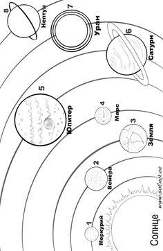 планеты солнечной системы раскраски - Поиск в Google