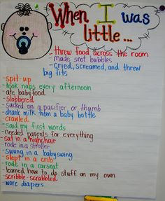 Verbs in past tense poster. Great freebie included to teach about past, present and future tense.