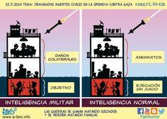 140722.FB-israel-palestina-guerra-inteligencia-militar-casa-misil-muertes.jpg (866×619)