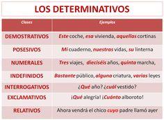 Determinativos.png (1243×915)