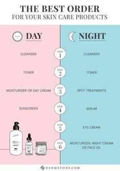 Facial care routine, this is the best way to take care of your facial skin. Day and … – skin Facial care routine, this is the best way to take care of your facial skin. Day and … – skin Face Care Routine, Skin Care Routine For 20s, Face Cleaning Routine, Clear Skin Routine, Daily Makeup Routine, Daily Routines, Haut Routine, Pele Natural, Face Skin Care
