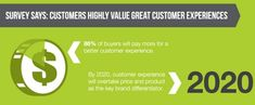 Customer experience will overtake price and product