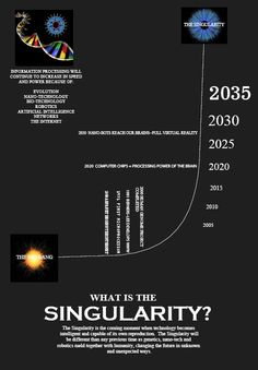 All sizes | What is the Singularity? | Flickr - Photo Sharing!                                                                                                                                                                                 More