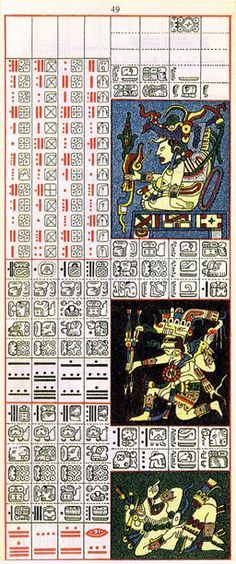 Gates drawing of Dresden Codex Page 49, click for full size image