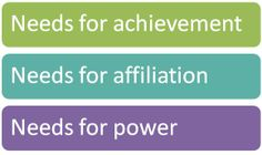 McClelland's Achievement Motivation Theory  http://www.npdp.org/docs/Volunteer_Motivations.pdf