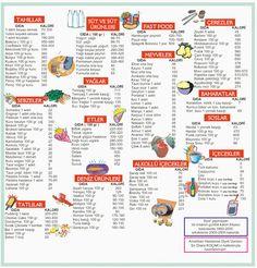 Kilo almak ya da vermek için yedikleriniz ve içtiklerinizin kalorisine bakmanız gerekiyor. 1 çay kaşığı terayağında kaç kalori var, 1 dilim yağlı peynir yiyince ne kadar kalori alırsın�... Fitness Diet, Health Fitness, Men Health, Health Tips, Personal Trainer Website, Cheap Cruises, Fitness Tattoos, Spa Deals, Rhinoplasty