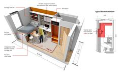 How to design the student bedrooms of the future