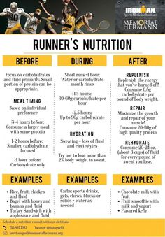 Add Nutrition To Your Diet With These Helpful Tips. Nutrition is full of many different types of foods, diets, supplements and Running Food, Running Plan, Running Workouts, Running Humor, Treadmill Workouts, Butt Workouts, How To Start Running, Trail Running, Cardio