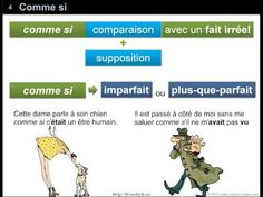 Comparaison (moyens syntaxiques) - YouTube