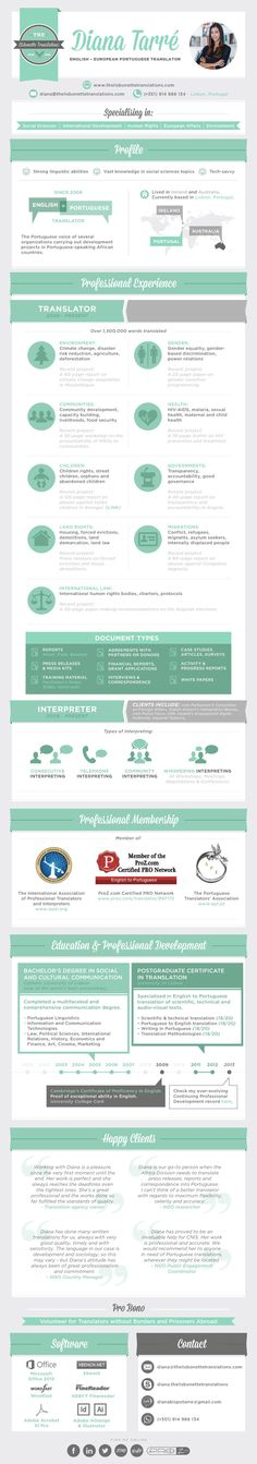 Diana Tarrè of The Lisbonette Translations - Infographic CV / Rèsumè for a Translator Business
