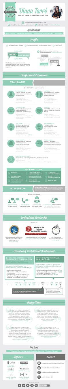 Diana Tarrè of The Lisbonette Translations - Infographic CV / Rèsumè for a Translator Business